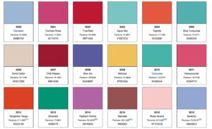 A Cor do Ano 2018 da Pantone: Ultra Violeta, NYFW, cor do ano 2018, Crivorot Scigliano, tendencia, cores do ano Pantone